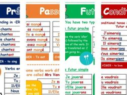 TENSES DISPLAY FRENCH (Editable version)