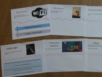 Physics Classroom Displays by richwrigley | Teaching Resources