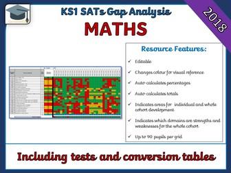 KS1 2018 SATs Maths Gap Analysis Grid / Question Level Analysis - SATs Prep