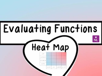 Evaluating Functions Heat Map