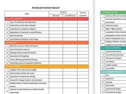 AQA Psychology checklist