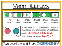 venn diagrams poster a level mathematics statistics s1