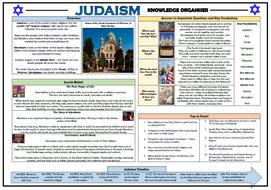 Judaism-Knowledge-Organiser.docx