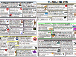 WJEC/EDUQAS GCSE  HISTORY USA 1910-1929 -One page  Knowledge Organiser all topics LATs