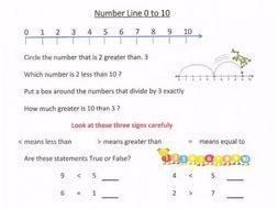KS1 Number Lines