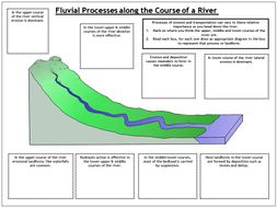 Fluvial-processes-down-the-river-x-1.pptx