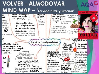 Volver 'La Vida Rural y Urbana' Mind Map Almodovar for A LEVEL SPANISH