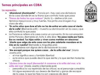 TEMAS PRINCIPALES en 'La Casa de Bernarda Alba' notes for A2 Spanish