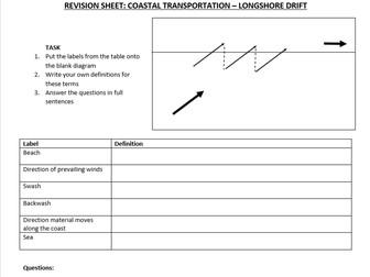 AQA Unit 1C - longshore drift revision worksheet