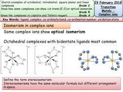 New AQA A2 Organic chemistry- Transition metals- Complex ions
