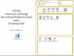 ASDAN Knowing How worksheet pack SEN