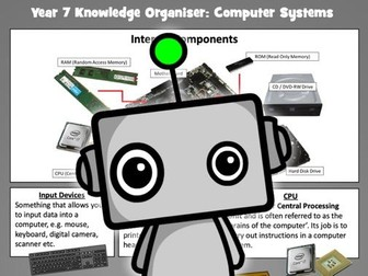 Year 7 Computer Systems Knowledge Organiser and Revision Sheet