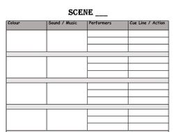 Music lighting cue sheet template by et 5063 teaching resources music lighting cue sheet template maxwellsz