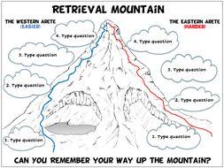 Retrieval-Mountain.pptx