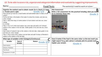 Food-Tests-Required-Practical-Quesions-and-Answers.pdf