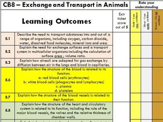 CB8 Edexcel - learning outcome sheet