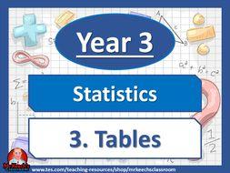 Year 3 – Statistics – Tables - White Rose Maths