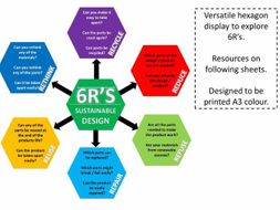 6R's Sustainability Design