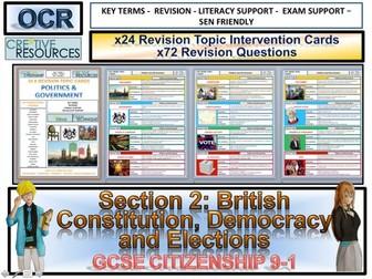 British Constitution Democracy - Citizenship GCSE