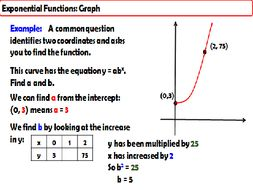 Exponential-Functions---Graphs.pptx