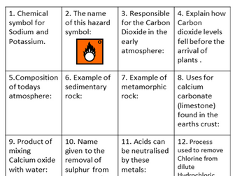 Exam revision activity Edexcel C1 Flip Cards Differentiated and Extension