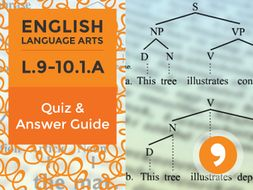 L.9-10.1.A– Quiz and Answer Guide