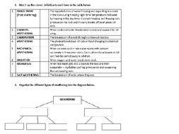 Coastal Processes AQA Unit 1C