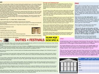 AQA: ISLAM - Duties and Festivals Revision