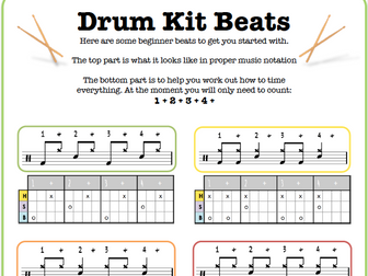 Drum Kit Beats for Beginners by tbrads90 | Teaching Resources