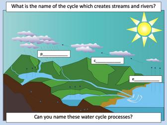 Rivers KS2 - Identifying features of a river system