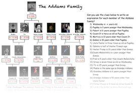 Addams-Family-Tree-Algebraic-Expressions-Solutions.pdf