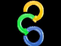 semicolon and colon revision practice