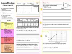 AQA GCSE Biology Required Practical Placemats for Revision