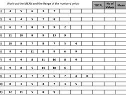 GCSE Maths/Functional Skills- Mean and Range Worksheet by derrybeg73 ...