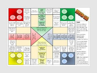 Nazi Germany: Revision Activities/Games