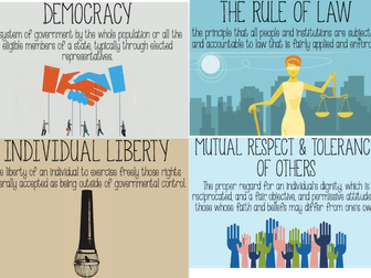 Fundamental British Values Posters