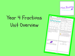 Year 4 Fractions Unit Overview