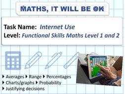FS Maths Level 2 -Statistics - Internet Use - Exam Style