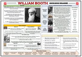 William-Booth-Knowledge-Organiser.docx