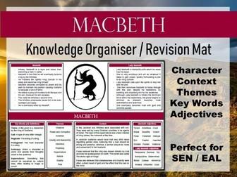 Macbeth Knowledge Organiser / Revision Mat