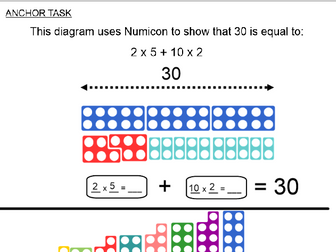 Spring Block: Y3 Block1 Multiplication and Division Smart  file and PPT following White Rose (WRM)
