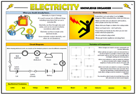 Y6-Electricity-Knowledge-Organiser.docx
