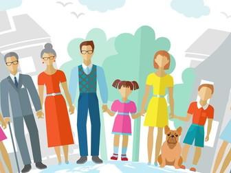 La famille en voie de changement- FULL TOPIC- year 1/ AS- A Level French