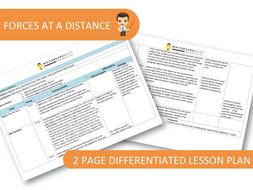 Forces-at-a-Distance-Lesson-Plan.pdf