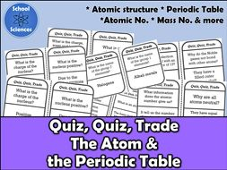 Atoms the periodic table quiz quiz trade by schoolsciences atoms the periodic table quiz quiz urtaz Images