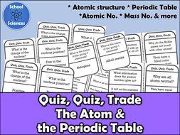 Atoms the periodic table quiz quiz trade by schoolsciences atoms the periodic table quiz quiz trade urtaz Gallery