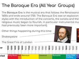 KS2 History of Music: Baroque Music