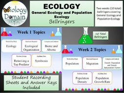 Two weeks of Ecology and Populations Bell Ringers Warm Ups with Answer Key