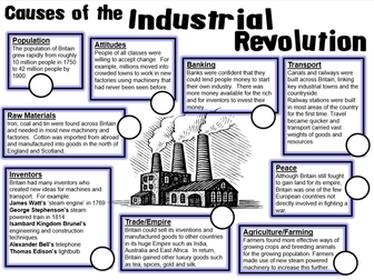 KS3 The Industrial Revolution: The causes of the Industrial Revolution Lesson 4