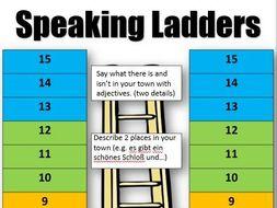 Meine Stadt speaking ladders using es gibt and adjectives